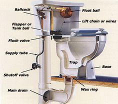 67 Best Bathroom Plumbing Images Bathroom Plumbing
