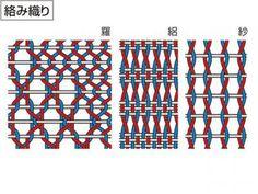 もじり織り - Cerca con Google