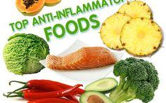 Dieta Anti-Infiammatoria per vivere bene e vivere meglio Il dott.Weil è il fautore della dieta Anti-infiammatoria questa dieta non ha come primo scopo la pe dieta dott weil dieta anti-infiammatori