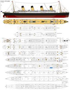 Mengupas tuntas kapal legendaris R.M.S TITANIC (pic+++) | Kaskus - The Largest Indonesian Community                                                                                                                                                      More