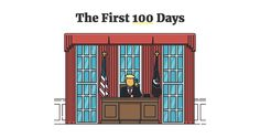 We will track fulfillment of Donald Trump's promises, and update it daily during the initial 100 day period.