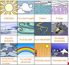 Nice images for weather vocabulary French Verbs, French Grammar, French Phrases, French Language Lessons, French Language Learning, French Lessons, French Teacher, Teaching French, How To Speak French