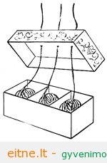 yarn-box