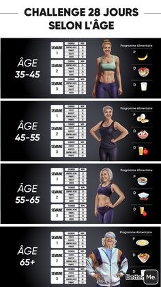 Weight Loss Diet Plan, Weight Loss Plans, Fitness Workouts, Face Exercises, Gewichtsverlust Motivation, Lose Weight At Home, Boost Metabolism, Slim Body, Burn Calories