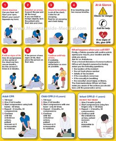 CPR Instructions: Good chart to have on hand even after being trained. Review from time to time.