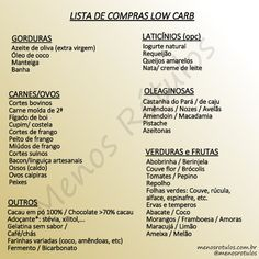 Dieta low carb cardapio pdf