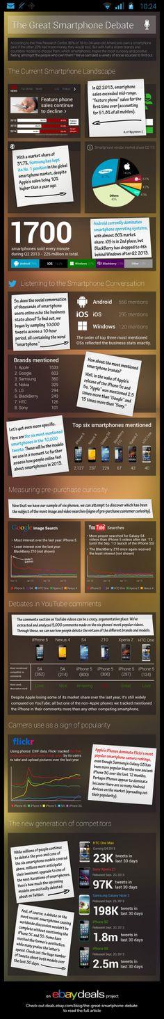 #infografia La Gran disputa de los Smartphones   The Great Smartphone Debate #Infographic