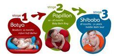 Papillon Baby Bath Ring - Light Blue:Amazon:Baby