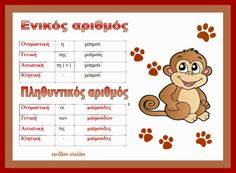 Greek Language, Second Language, Learn Greek, Speech Therapy Activities, Kids Corner, Special Education, Grammar, Teacher, Learning