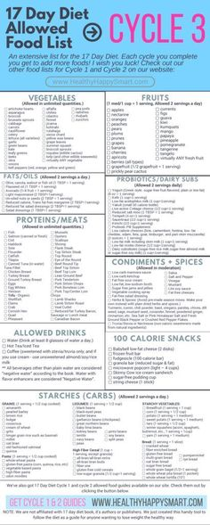 17 Day Diet Cycle 3 Allowed Foods List - grocery list - Free printable PDF - get cycle 1 and 2 too!