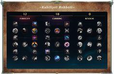 Teemo Destek (Support Build) Rehberi S7 | Mesut Hocaoglu