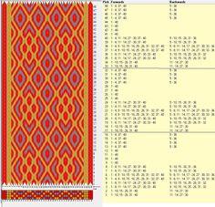 40 tarjetas, 3 colores, repite cada 16 movimientos // sed_496a diseñado en GTT༺❁