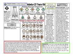 Cub Scout Webelos Basics for New Webelos Boys and their Families. Any Religion Religious Knot info can be inserted.