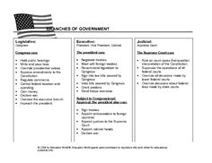 Education World: Branches of Government Chart Template.  There are other election printables as well.