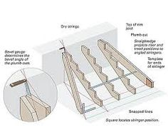 Image result for cutting stair risers