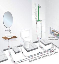 bathroom plumbing – Design is art Bathroom Plans, Bathroom Plumbing, Bathroom Toilets, Basement Bathroom, Pex Plumbing, Barn Bathroom, Bathroom Design Small, Bathroom Layout, Bathroom Interior Design