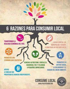 Cartel de apoyo al comercio urbano - Razones para el consumo local