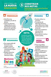 Map, Poster Ideas, Homeschooling, Preschool Education, School, Children, Cards, Homeschool, Maps