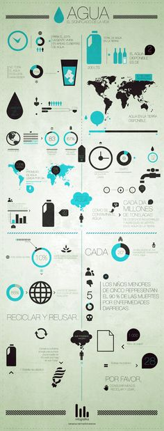"""Image Spark - Image tagged """"infographics"""", """"water"""", """"graphic design"""" - strawberrysoup"""