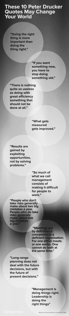 Peter Drucker. http://mobile.brainyquote.com/quotes/authors/p/peter_drucker.html