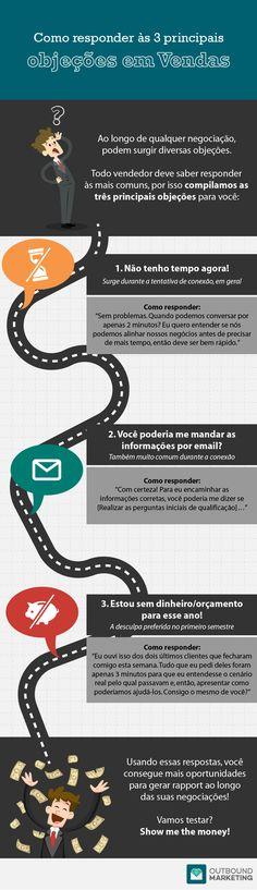 Infografico: Objeções em Vendas e suas respostas