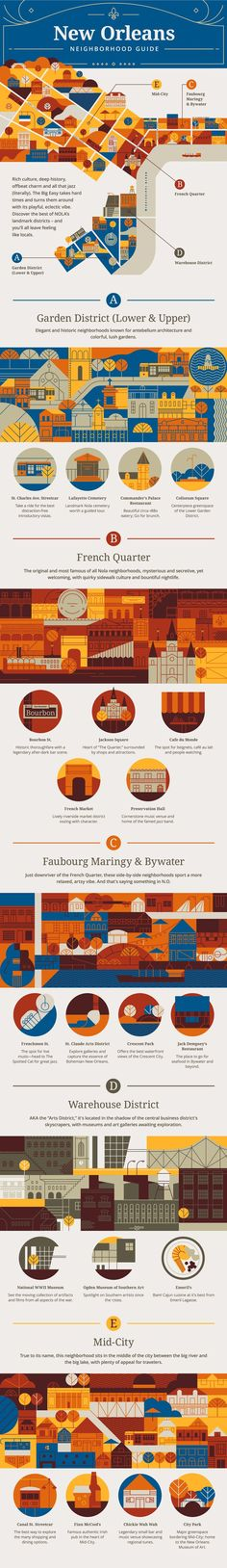 Infographic and illustrations for Choice Hotels – NOLA Neighborhood Guide.