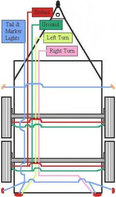 46 Best Trailer Wiring Diagram images in 2019 | Trailer build ... Harley Davidson Trailer Wiring Schematic on harley davidson starter, harley davidson screwdriver, harley wiring diagrams pdf, harley wiring diagram for dummies, harley davidson wiring harness diagram, harley softail wiring diagram, harley davidson fuel injectors, harley davidson performance, harley davidson fuel pump, harley davidson bug, harley davidson service manual, harley davidson wiring diagram manual, harley davidson battery, harley davidson knock sensor, harley davidson ignition, harley davidson fuses, harley davidson bridge, harley davidson radio, harley davidson oxygen sensor,