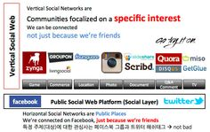2012년 소셜미디어에 대한 7가지 전망. 페이스북의 상승세 계속.. 특정 분야(관심사)에 대한 전문 소셜웹 서비스가 크게 증가할 것으로 예상됩니다.