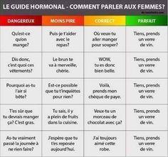 Le guide hormonal. Comment parler aux femmes?