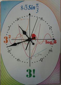 Orologio matematico