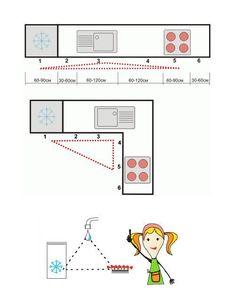 ergonomic modern kitchen design ideas #kitchendesign