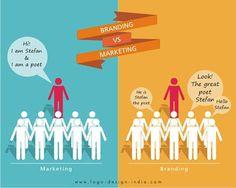 Branding pessoal x marketing pessoal: três importantes diferenças…
