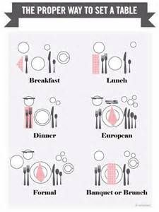 how to set a table for brunch - Yahoo! Search
