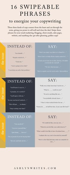 16 Swipeable Phrases for Copywriting for Beginners - Email Marketing - Start your email marketing Now. - 16 Copywriting For Beginners Swipeable Phrases What Is Marketing, E-mail Marketing, Online Marketing, Social Media Marketing, Marketing Strategies, Content Marketing, Internet Marketing, Mobile Marketing, Product Marketing Strategy