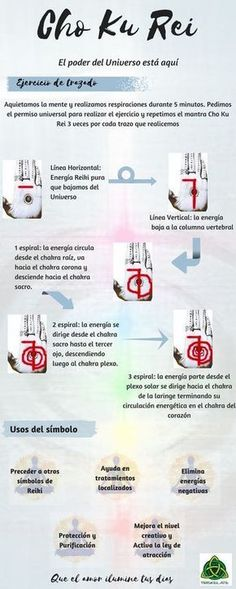 How To Draw The Reiki Symbols Infographic Reiki Pinterest