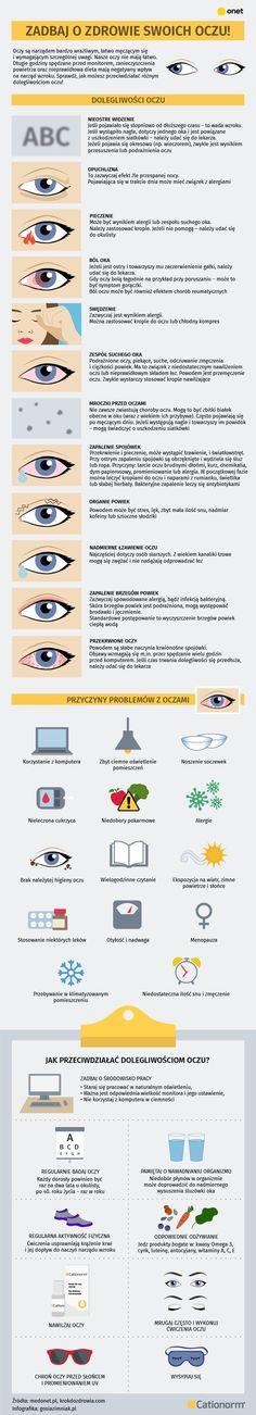 Infografika o oczach | Zdrowe oczy