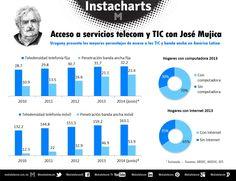 Acceso a servicios telecom y TIC con José Mujica.
