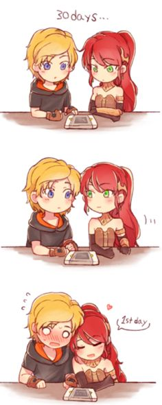 Efr-s starts 30 day Arkos challenge. | RWBY | Know Your Meme