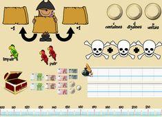 Rituel nombre du jour CE1-CE2 Troubles Autistiques, Attention, Hui, Maths, Voici, Character, Pirates, Blog, Management