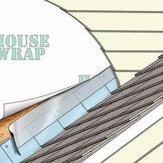 Best Apron Flashing Headwall Flashing Roof Installation 400 x 300