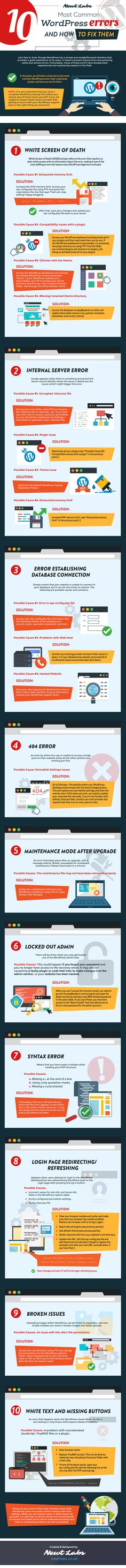 Got a WordPress error, and wondering how to fix it? Check out the tips on this valuable infographic to fix the 10 most common WordPress errors. Make Money Blogging, How To Make Money, Wordpress Help, Wordpress Support, Inspirational Quotes For Entrepreneurs, Social Entrepreneurship, Le Web, Blog Tips, How To Start A Blog