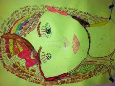 Word Portrait for grade Art class School Art Projects, Class Projects, Kindergarten Language Arts, 6th Grade Art, Language And Literature, Arts Integration, Art Curriculum, Middle School Art, Human Art