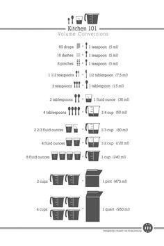 awesome conversion chart - must print and hang in kitchen!