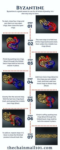 Byzantine chainmail tutorial infographic on thechainmail101.com