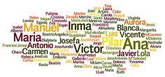 Nombres españoles (nube de palabras)