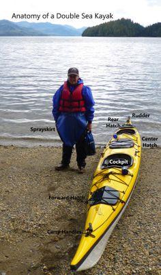 We love double kayaks! Georgina models a spray-skirt, next to a Seaward Passat G3.