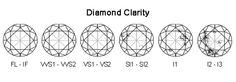 Diamond Clarity - A diamond's clarity is based on both internal and external flaws that can be seen through a 10x microscope.