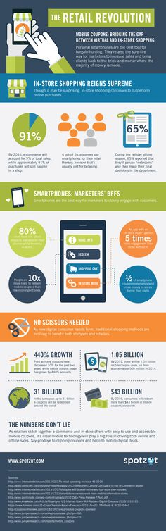 The Retail Revolution #infographic #Retail #Marketing #Business #Sales #Mcommerce #eCommerce