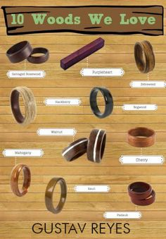 It is always better to do woodworking with proper planning. A woodworking project will include finding out the requirements of the product, preparing plans and executing them. Given below are some of the things involved in woodworking Cool Wood Projects, Wood Turning Projects, Diy Cadeau Noel, How To Make Rings, Wood Resin, Wood Rings, Wood Lathe, Wooden Jewelry, Wood Art