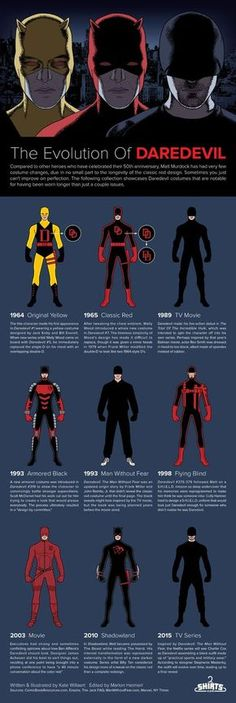 Check out the evolution of Daredevil.